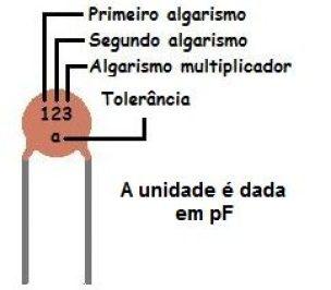 Entenda os algarismos que são encontrados no capacitor cerâmico