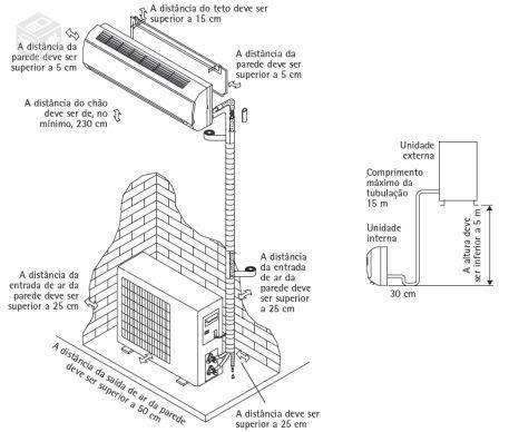 como instalar ar condicionado split num passo a passo