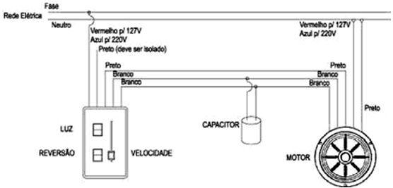 diagrama para instalar ventilador de teto