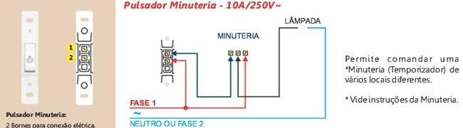 Diagrama de instalação de uma minuteria