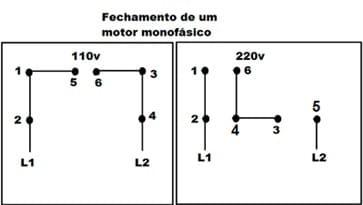 fechamendo-do-motor-elétrico
