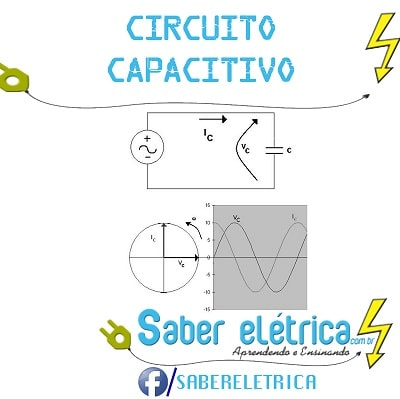 Características do circuito capacitivo