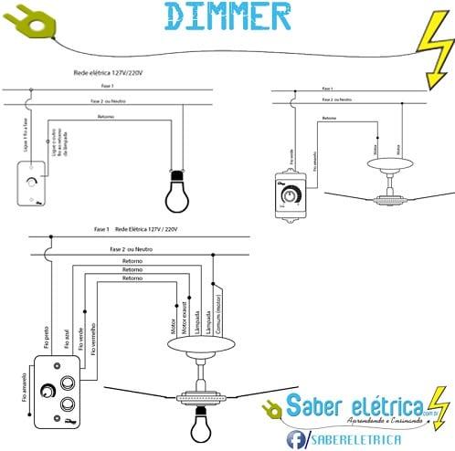 diagrama-dimmer-touch-scrren-ventilador-e-lampadas