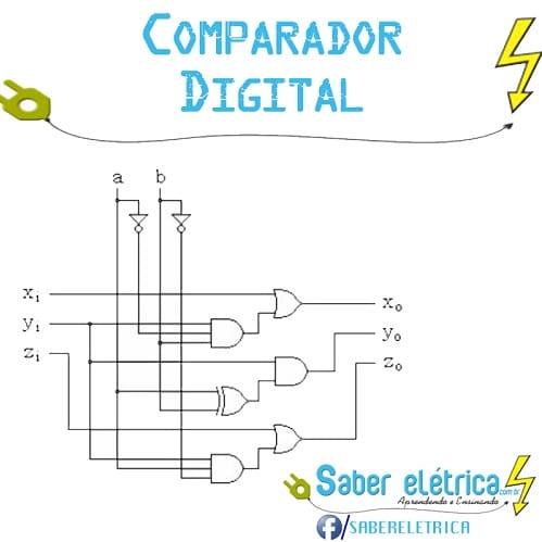 o que é e como funciona um circuito comparador digtal