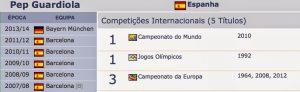 Pep Guardiola e Espanha