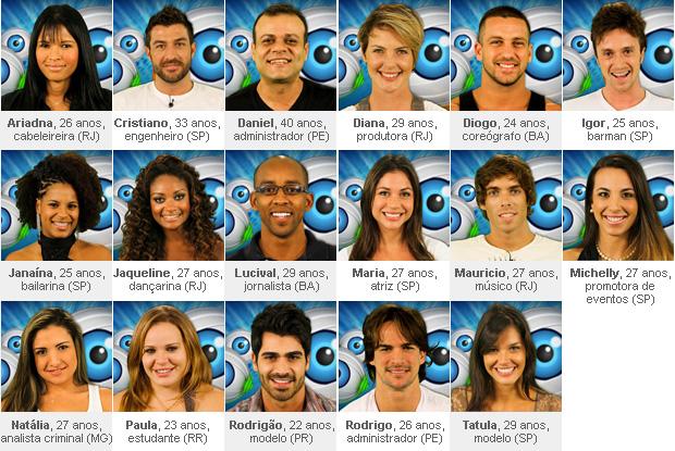 Lista dos Participantes BBB 2011