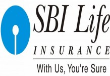 SBI Life Insurance's New Business Premium soars by 32% to Rs. 94.7 billion