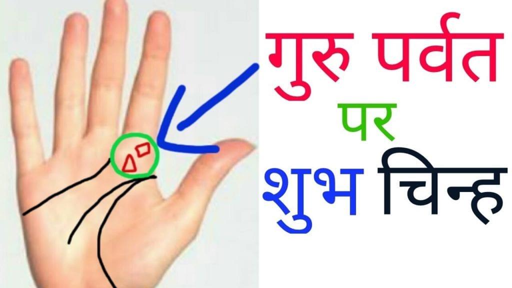 hath main bani rekhon se jyotish bhagya dekhna (4)