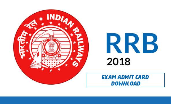 Railway RRB Group D Admit Card