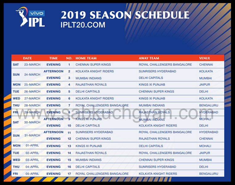 IPLT20 Final match of 17 matches - these two teams will play first match (1)