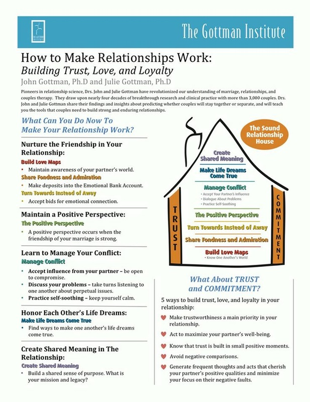 How to make relationships work (Infographic) – The Family