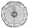 FIGURE 73. <i>System of the diverse spheres</i>.<br> (From <i>Cosmographia</i>; Petrus Apianus, 1660.)