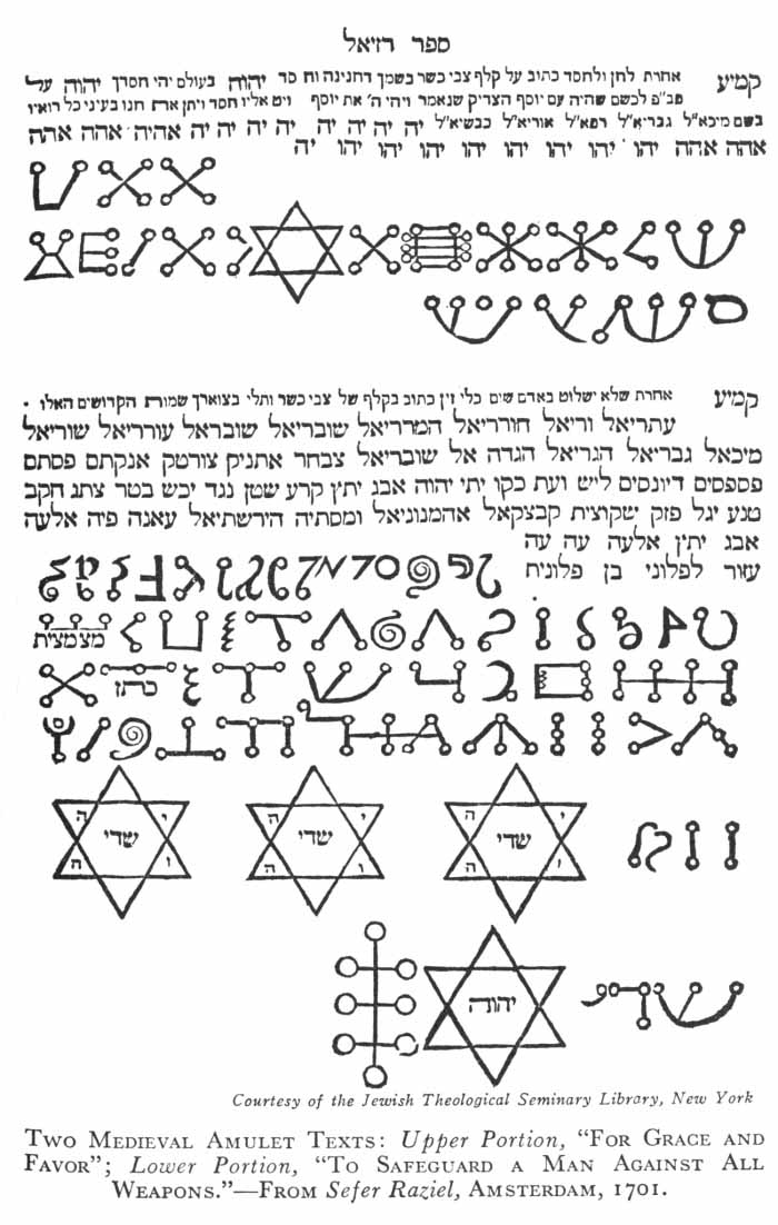 Jewish Magic And Superstition 10 Amulets