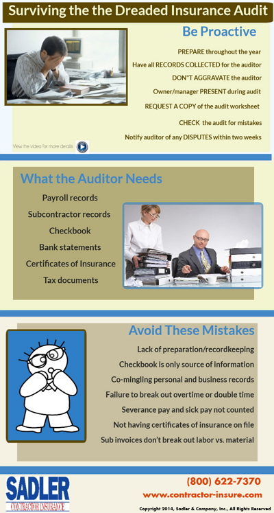 Surviving the dreaded insurance audit  [Infographic]