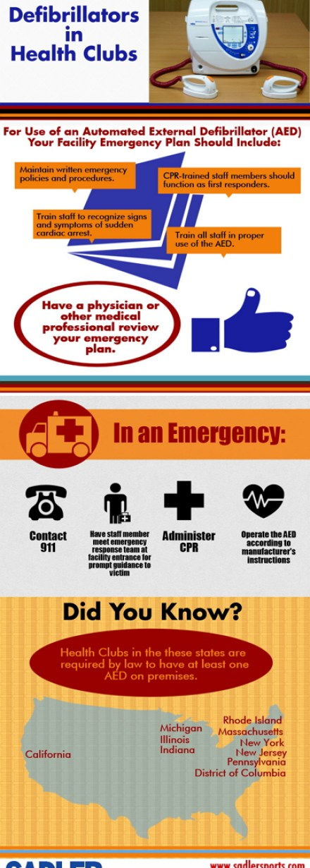 AEDs [Infographic]