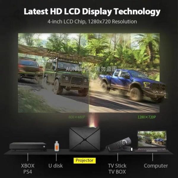 Projector AUN C80  HD MINI Projector, 1280x720P, Video Beamer 1080P, HDMI, USB 1080p