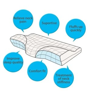 FREE SHIPPING Cervical Orthopedic Contour Memory Foam Pillow Bedding