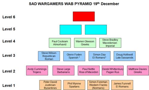 sadwabpyraid13.png