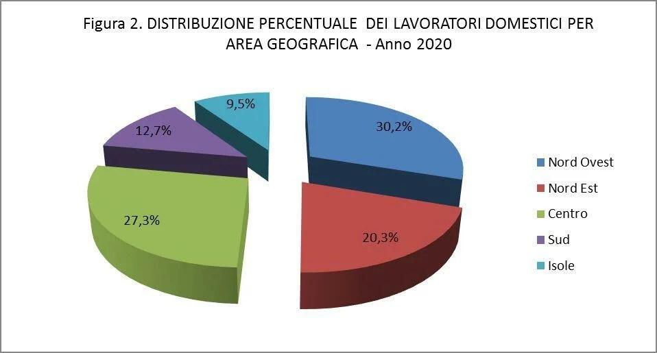 Concentrazione dei lavoratori domestici in Italia