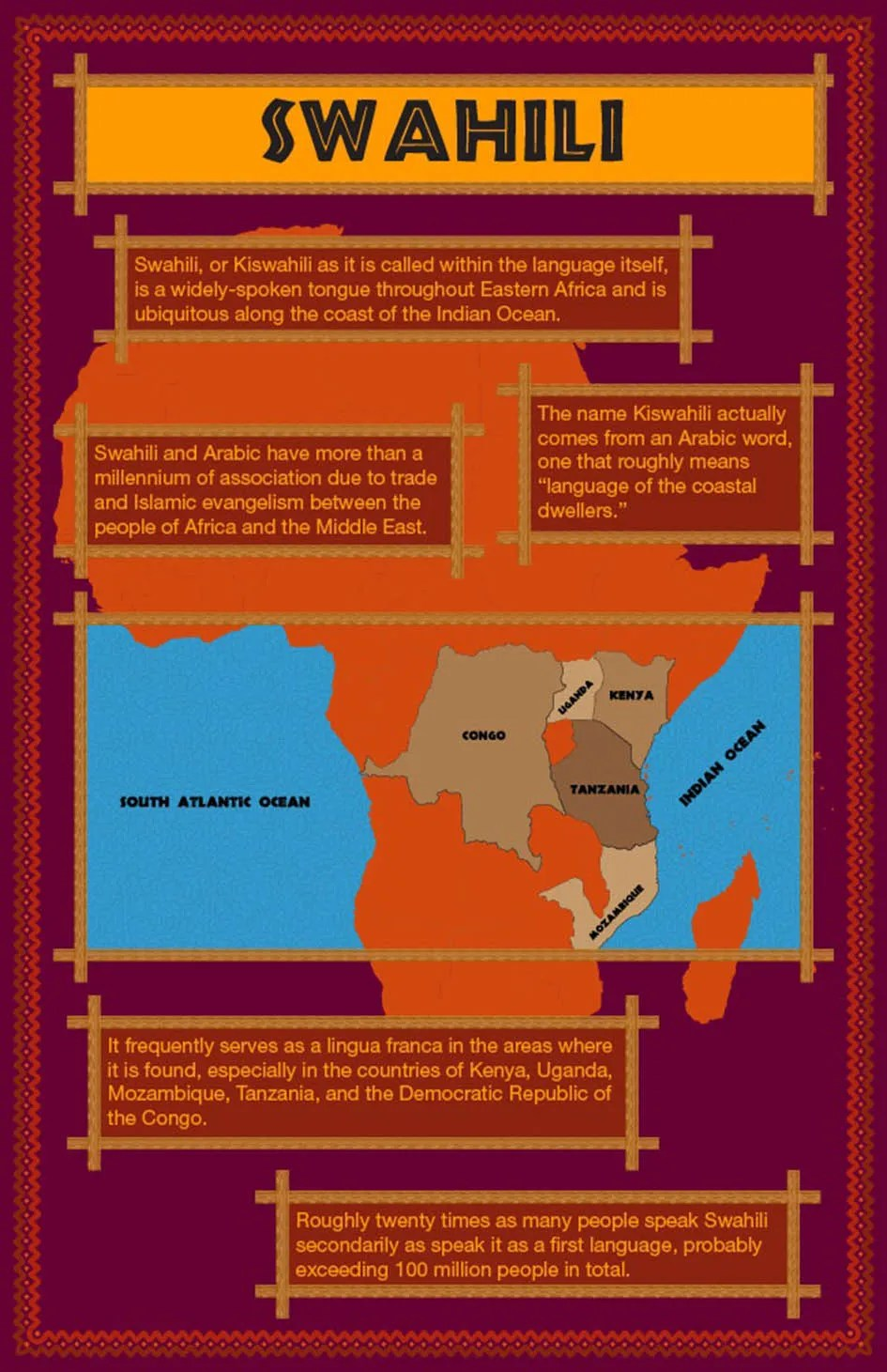 Interesting facts about the swahili language and culture_infographic