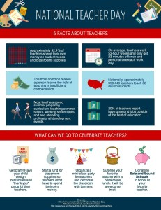 Teacher Day – Option 2-5