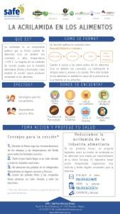 brochure-acrylamide_es