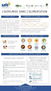 brochure-acrylamide_fr