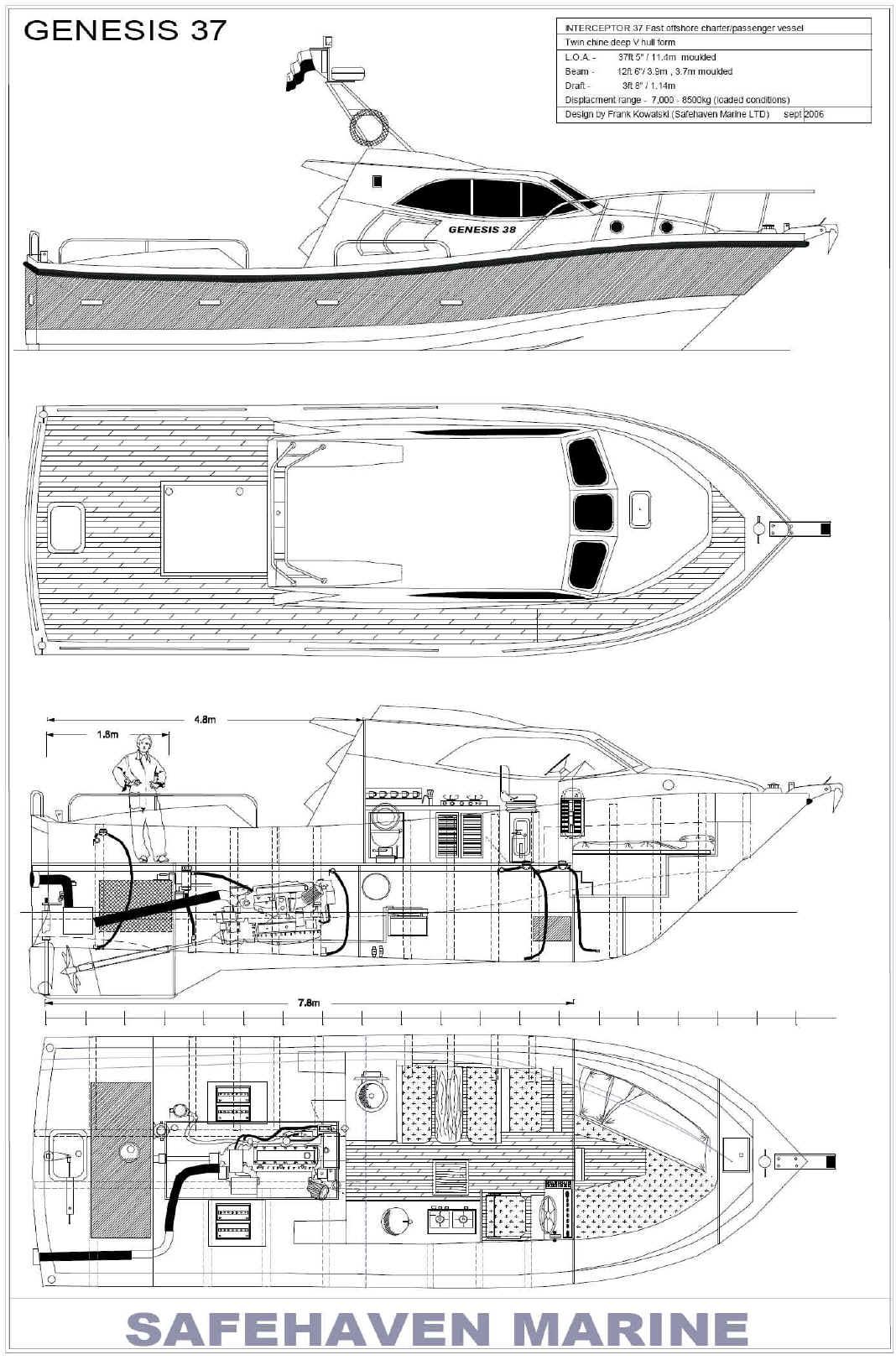 The New Model Interceptor 37