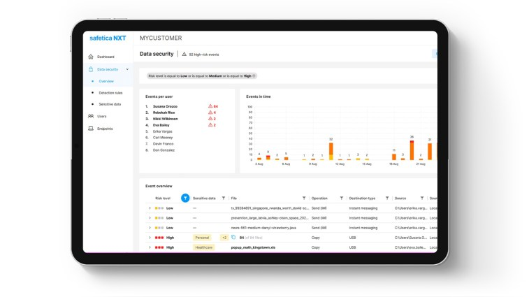 Safetica NXT dashboard