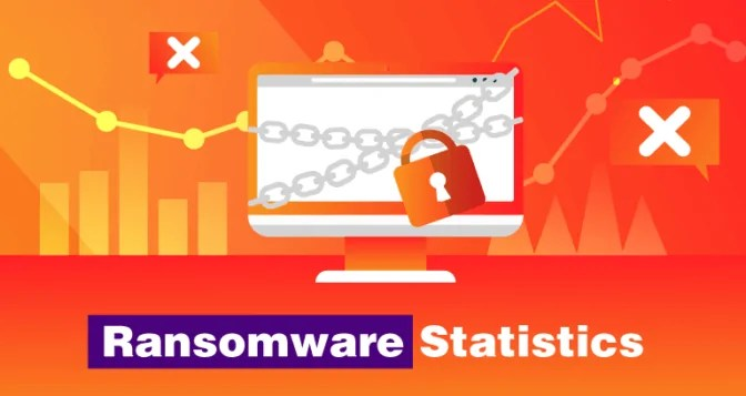 Ransomware Facts, Trends & Statistics for 2020