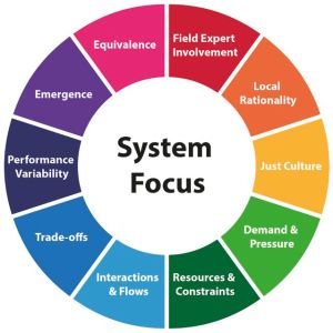 Essay: The advantages and disadvantages of systems thinking
