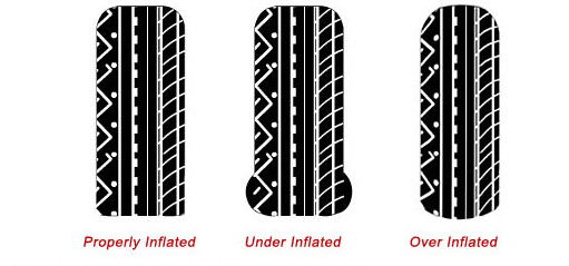tyres1