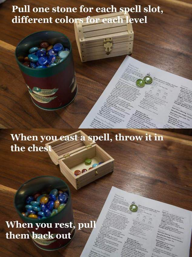 pull one stone for each spell slot, different colors for each level. When you cast a spell, throw it in the chest. When you rest, pull them back.