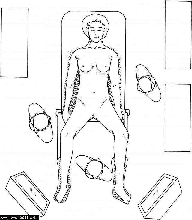 Room setup and patient position