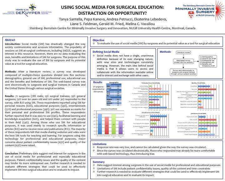 Using Social Media for Surgical Education: Distraction Or