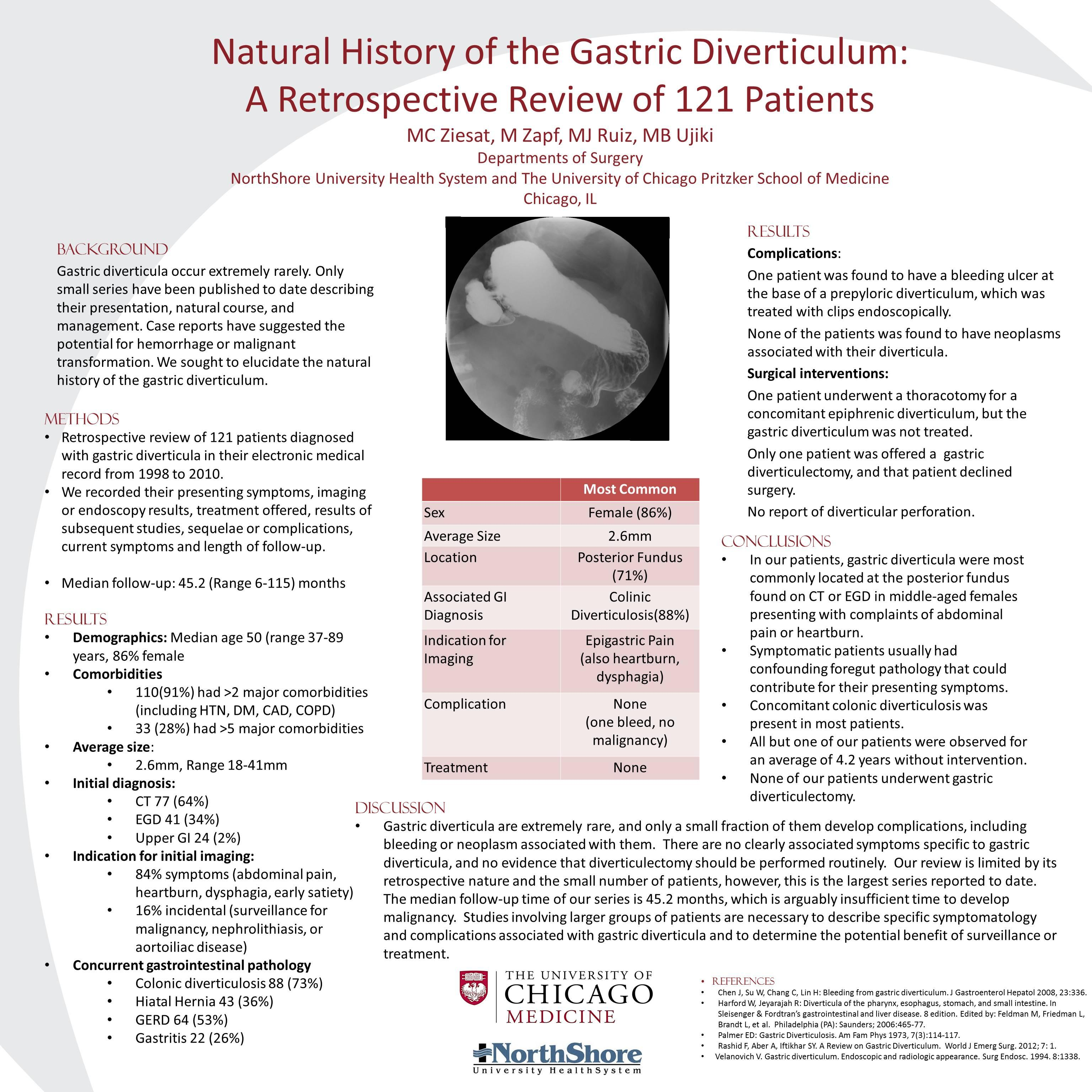 Natural History of the Gastric Diverticulum: A Retrospective Review