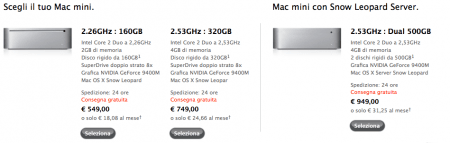 Dettagli prezzo nuovo Mac Mini