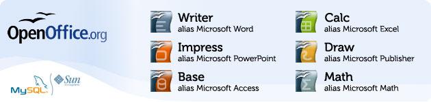 openoffice suite gratuita da ufficio che sostituisce office word, excel, powerpoint, access