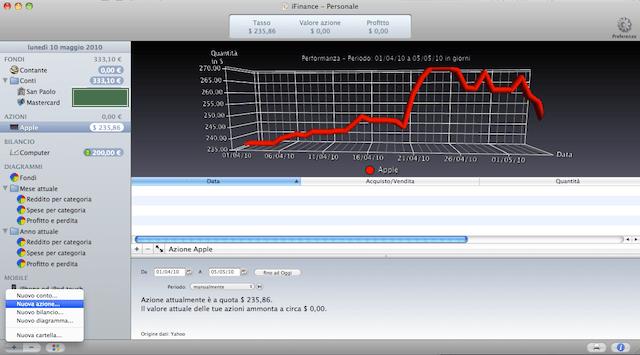 azioni gestione finanziaria mac