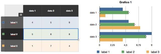 grafico-seleziona