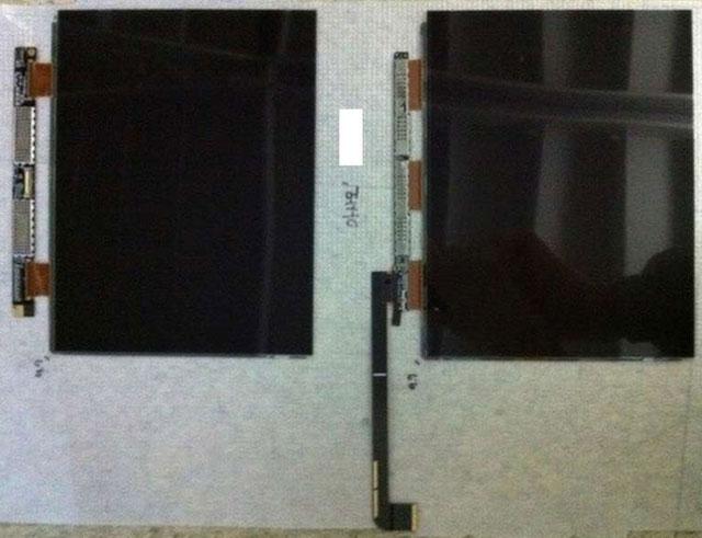 display retina ipad 3