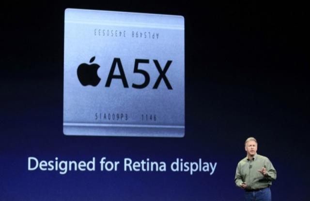 a5x-designed-for-retina