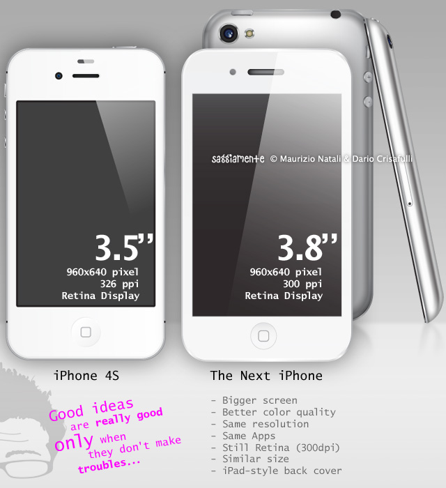 next-iphone-have-bigger-screen