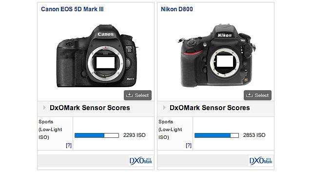 D800_MARKIII_Score_Iso