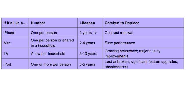 ciclovitamedioidevices