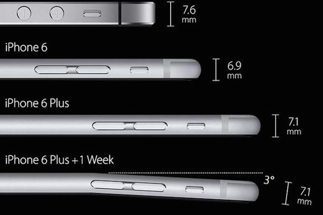 bendgate-iphone6
