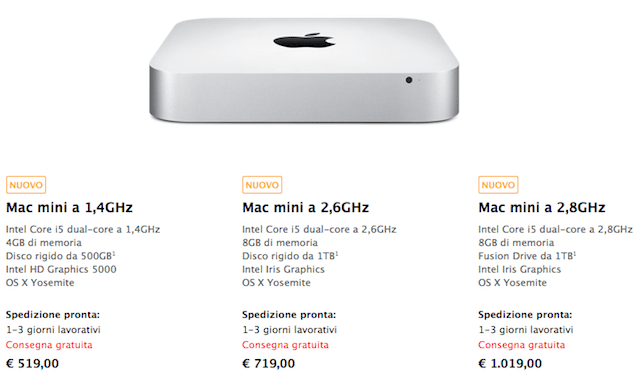 mac-mini-prezzi1