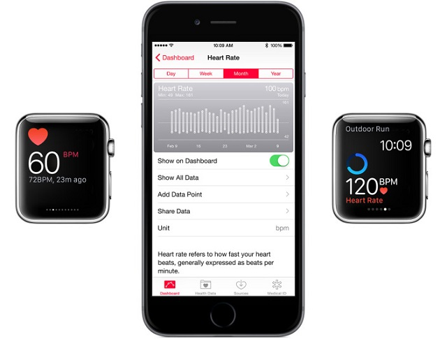 watch-heart-rate-apple