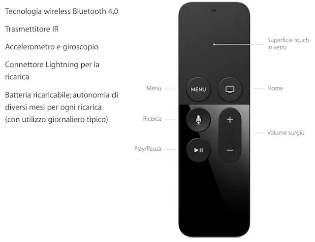 atv4-remote