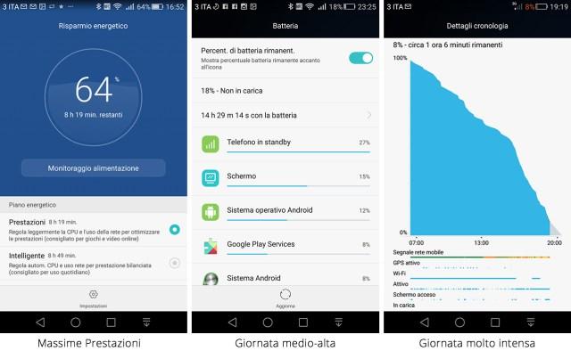 screenshot-risultati-batteria